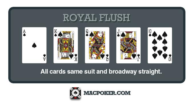 Flush Poker Rules