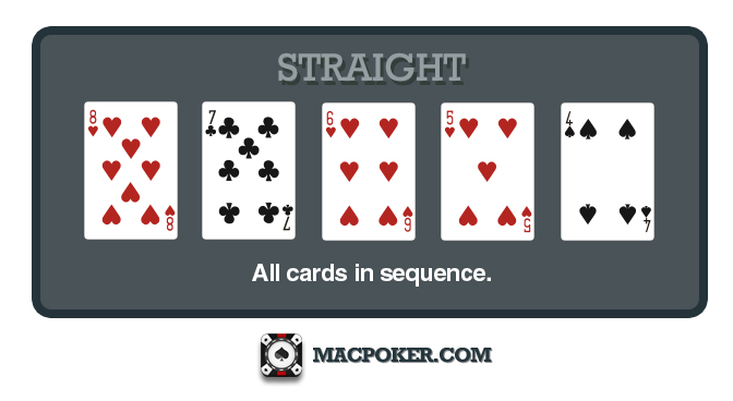 Straight Poker Rules